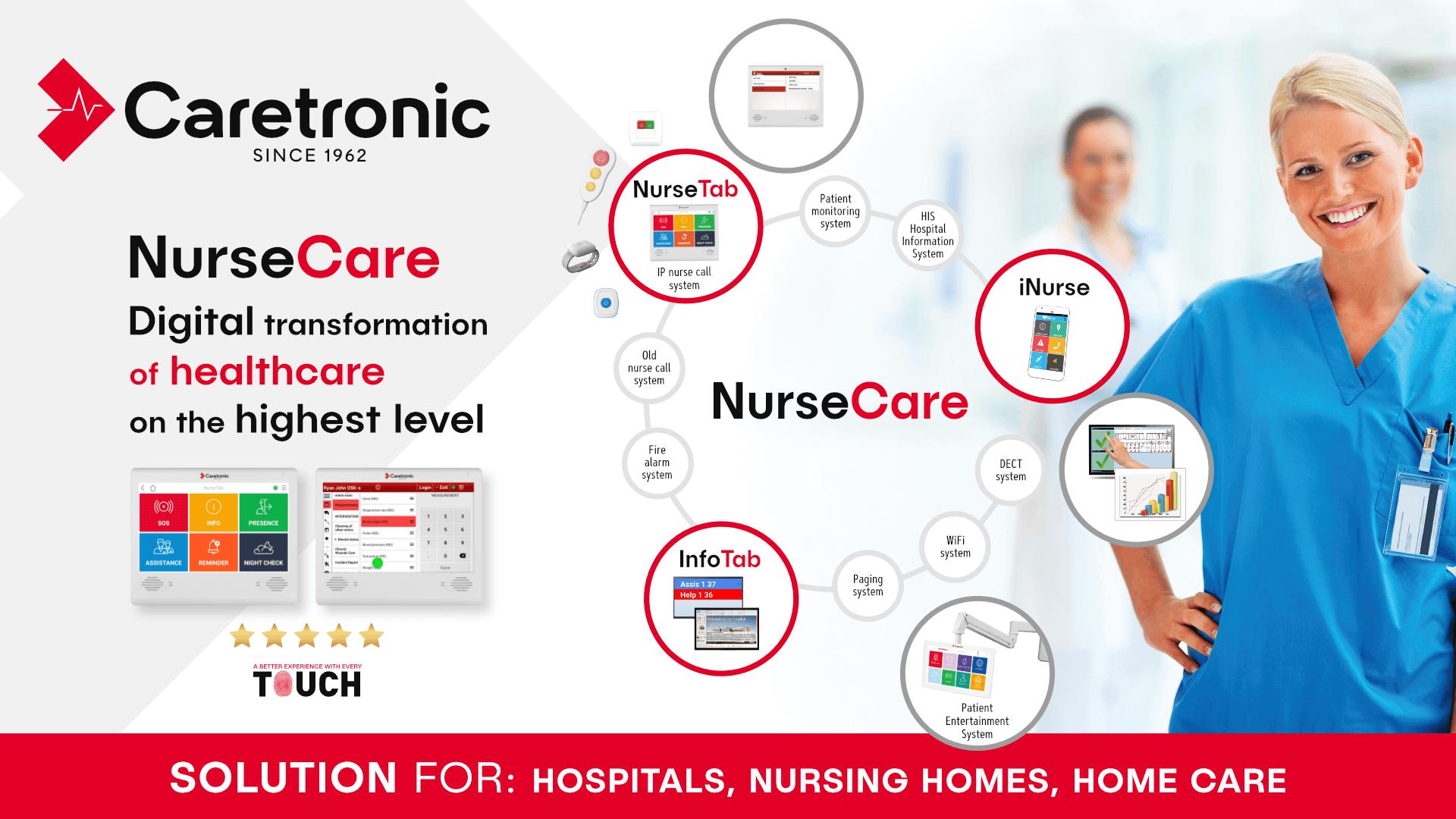 NurseCare-Solution